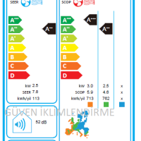 srk25zs-s-enerji-etiketi