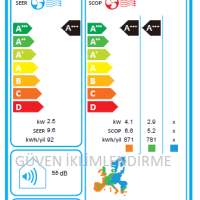 srk25zsx-s-enerji-etiketi