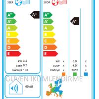 srk35zmp-s-enerji-etiketi