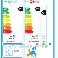 srk50zs-s-enerji-etiketi