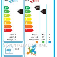 srk50zsx-s-enerji-etiketi