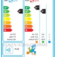 srk63zr-s-enerji-etiketi